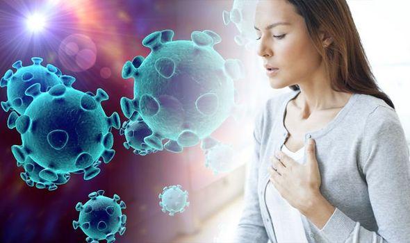 Люди з астмою більш схильні до зараження вірусом COVID-19